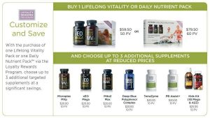 Customizable Lifelong Vitality Supplements