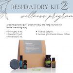 Respiratory Support Kit 2